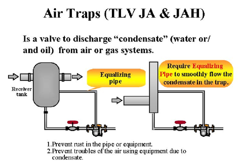 proimages/Pneumatic_System/Air_and_Drain_Traps/Air_Trap.png