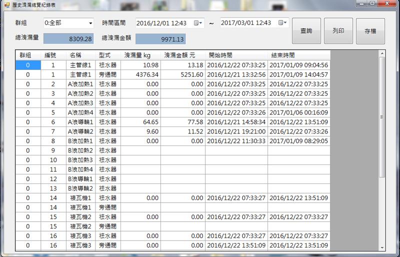 proimages/product/casm/CASM_hot02.jpg